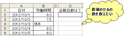 count関数_例.jpg
