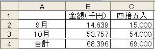 round関数_結果2.jpg
