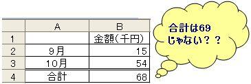 round関数_例.jpg